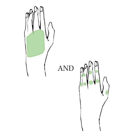 手の甲and手の指