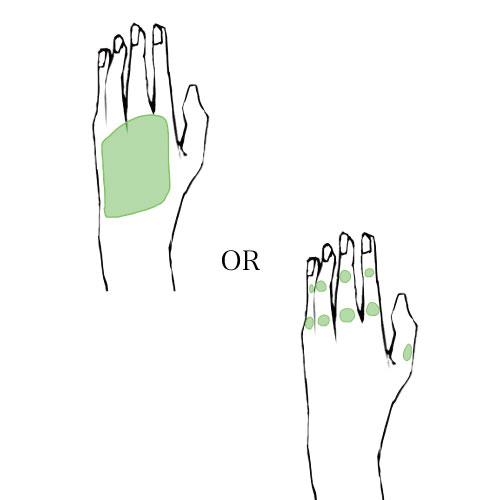 手の甲or手の指